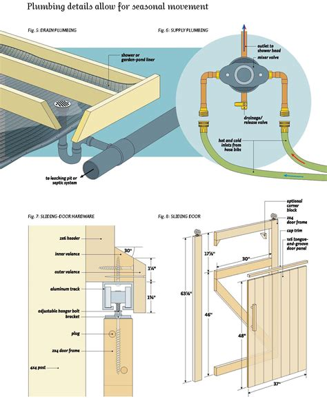 outdoor shower plan free outdoor shower wood plans