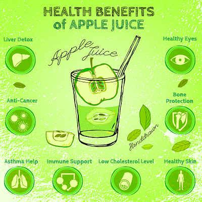 apple juice benefits ingredients beautyticket