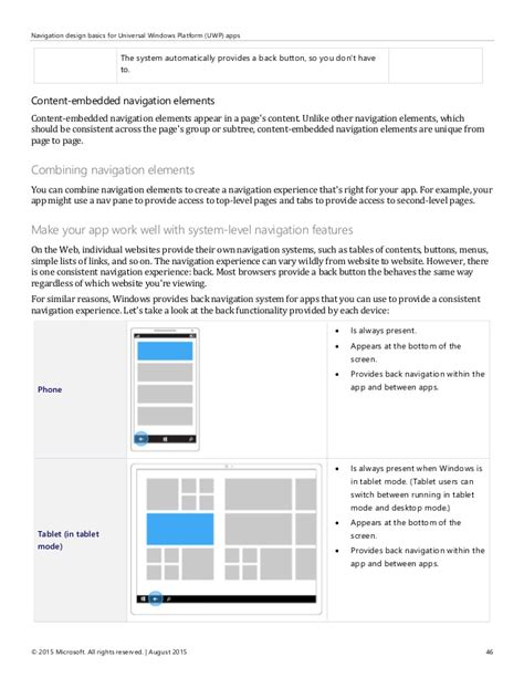 design guidelines used in universal apps user experience guidelines for universal windows platform