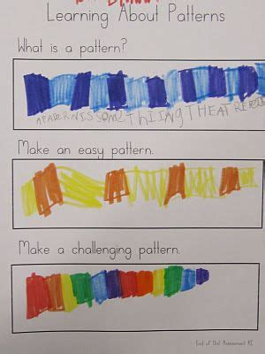 pattern songs for kindergarten here s a nice form for assessing student understanding of