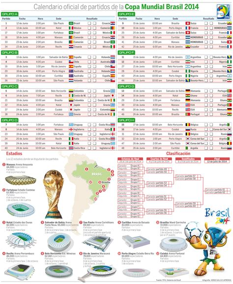Calendario Mundial 2014 Copa Mundial De La Fifa Brasil 2014 Calendario La