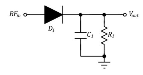 what is diode detector diode detector intgckts