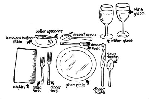 basic table setting props british dinner annecane