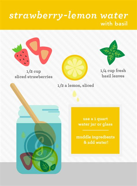 How To Make Strawberry Lemon Detox Water by How To Make Healthy Flavored Water At Home Lemon Water