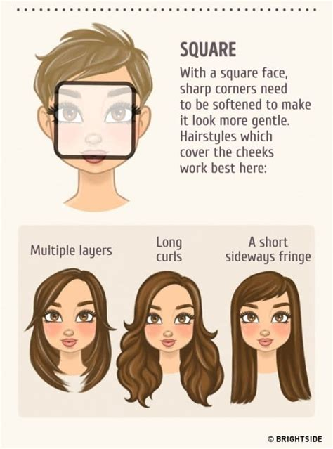 finding the right hairstyle to fit your face choose your right hairstyle that will fit perfect on your