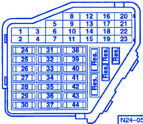 touareg fuse box diagram power new wiring diagram 2018