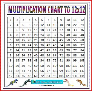 Large Printable Multiplication Table | large multiplication chart