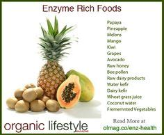 Enzymes In Diet Detox by 1000 Images About Digestive Enzymes On