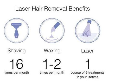 laser hair removal can benefit dark skinned people spa cielo 14 best images about waxing laser hair removal