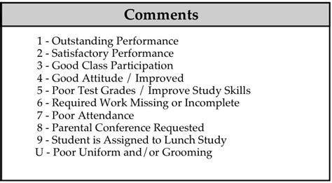 report book comments for students entering comments citizenship grades in powerteacher
