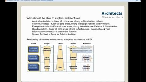 software for architecture how to a software architect