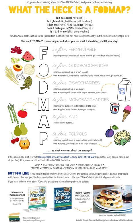 j pouch diet vegetables 26 best low fodmap foods recipes images on