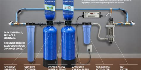 Best Whole House Water Filtration System by Best Whole House Water Filter System Reviews