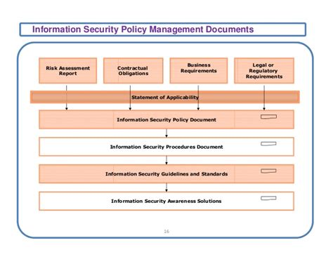 iso 27001 consultancy iso consultancy westcountry quality