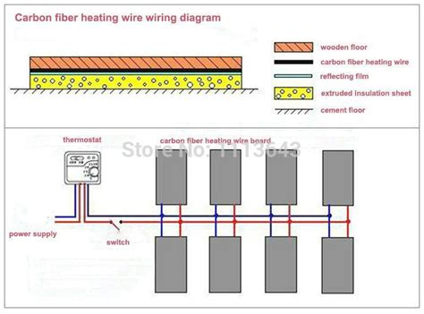 heating contactor wiring diagram lighting contactors