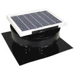attic fan home depot active ventilation 365 cfm black powder coated 5 watt
