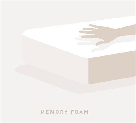 materasso memory mal di schiena come scegliere il materasso per dormire bene la stanza
