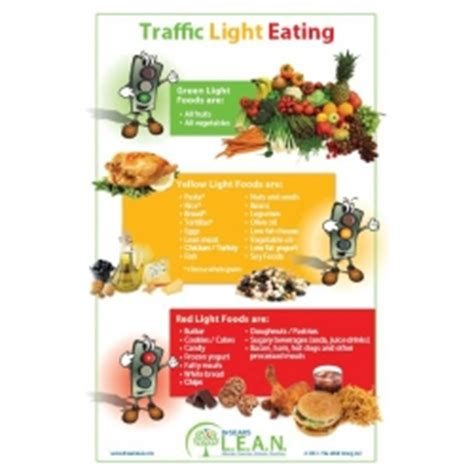 reviews cooking light diet latest researched review uncovers nutrition traffic light
