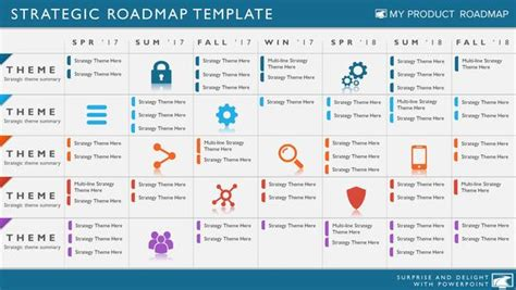 Seven Phase Agile Software Strategy Timeline Roadmapping Powerpoint Te Digital Strategy Roadmap Template