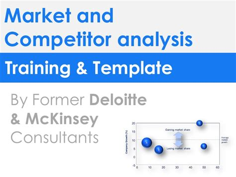 market competitor analysis template