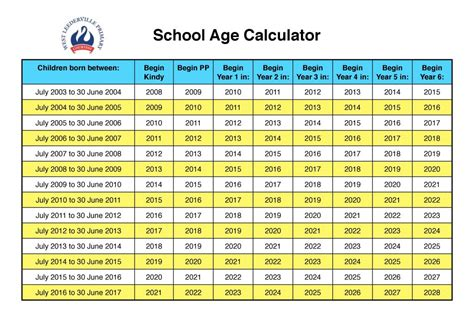 calculate age school age calculator