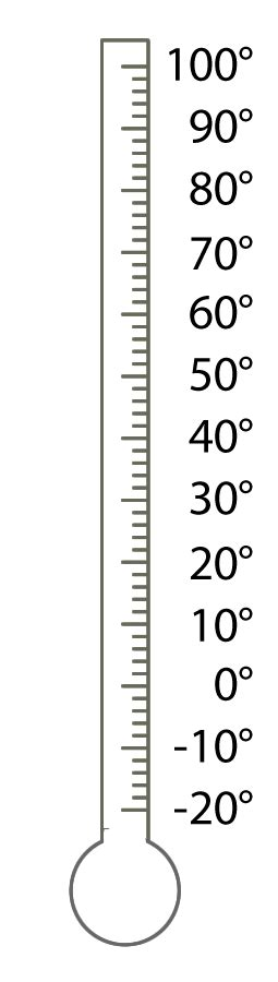 Printable Blank Thermometers 3 Pages Thermometer Template