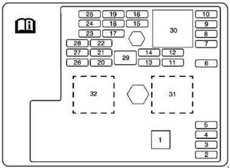 Chevrolet Hhr Fuse Box Diagram 187 Fuse Diagram