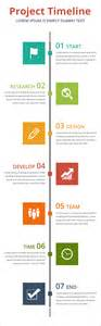 powerpoint timeline template free 9 project timeline templates free ppt documents