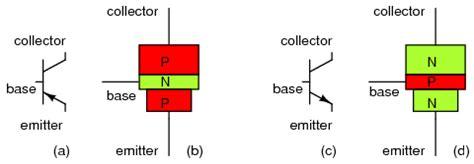 bipolar transistor layout how to use bjt bipolar junction transistor beginner s tutorial oscar liang