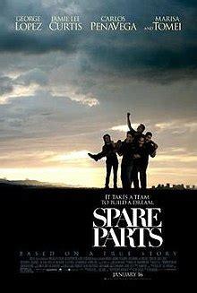 Sparepart Wika Spare Parts