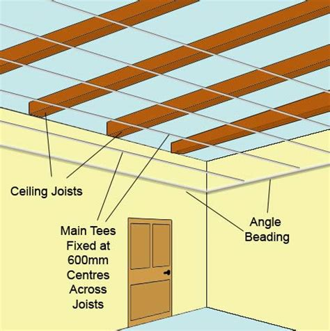 rafter spacing ceiling joist spacing uk 28 images replace ceiling joists builders stoke on trent eco