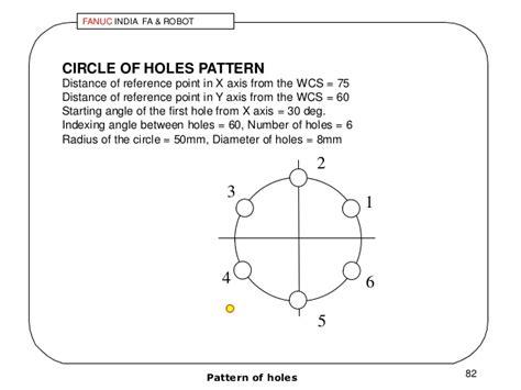 circle pattern in c programming 4 basic cnc programming milling