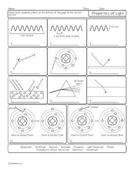 Electron Arrangements Worksheet