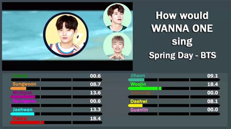 download mp3 bts one day how would wanna one sing spring day bts line distribution