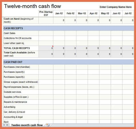 format of cash flow statement class 12 statement of cash flows template bio exle