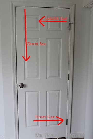 how to fix attic door hinge our home from scratch