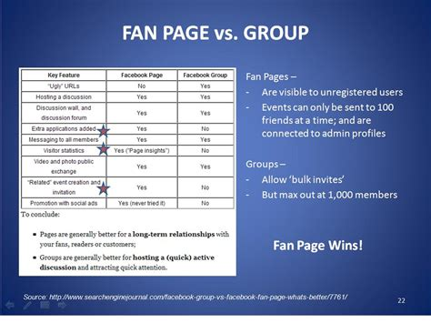 fb fan page 1 what is a facebook fan page anyway tina grissom