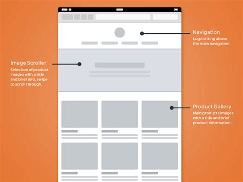 responsive layout in photoshop free responsive wireframes gif by chris bannister dribbble