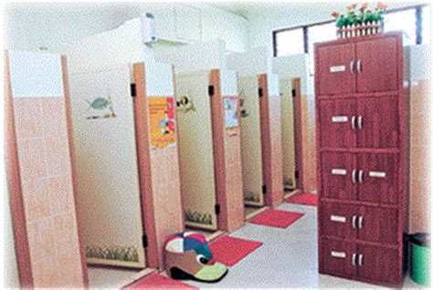 gambar kebersihan tandas awam kesihatan etika mention