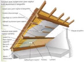isolation toiture comment isoler un toit au