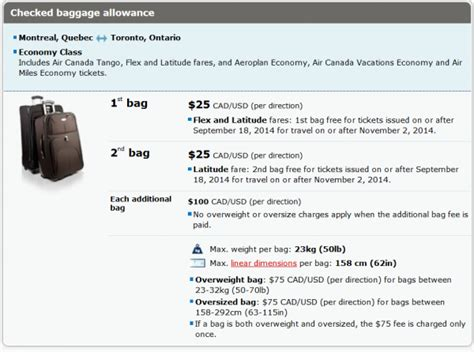 united bag weight restrictions united bag weight restrictions air canada quot enhances