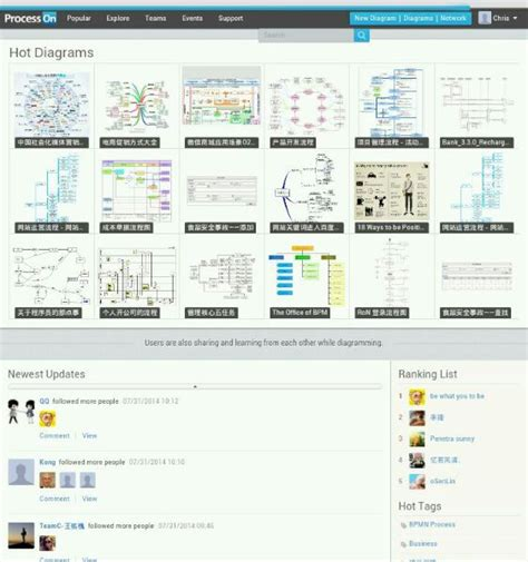 microsoft visio web app processon review a web app for creating diagrams free