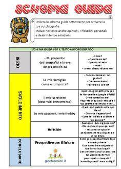 testo regolativo scuola primaria il testo regolativo scuola elementare scuola primaria