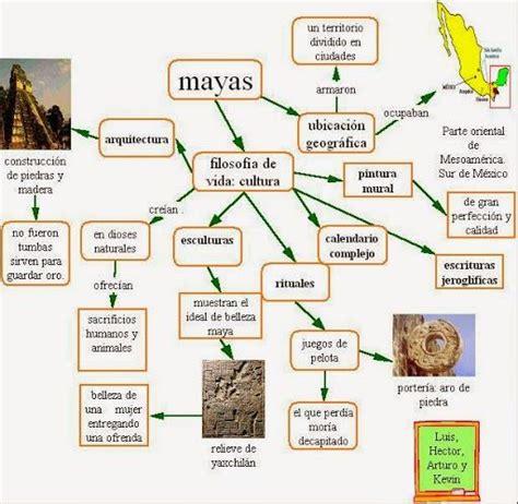 imagenes mentales wikipedia 19 mejores im 225 genes de culturas mesoamericanas en