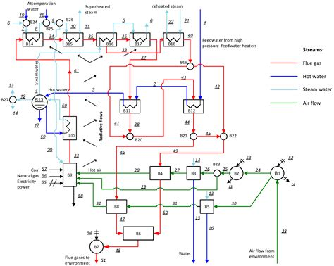 coal fired boiler diagram gallery electrical and