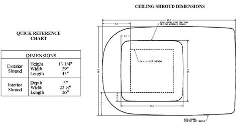2003 coleman bayside elite specs wiring diagrams wiring
