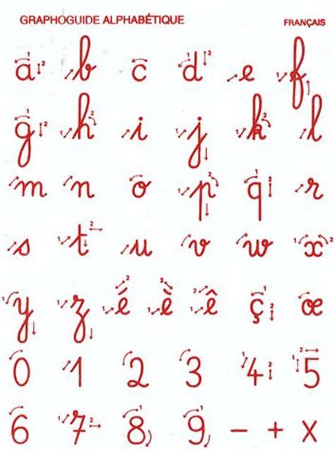 Modèles De Lettre à Broder Sens Ecriture Des Lettres Cursives Alphabet Ecriture