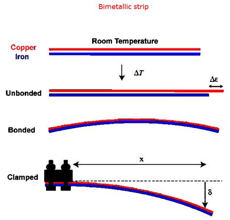 Room Temp Kelvin by What Is Room Temperature In Kelvin Mfacourses476 Web