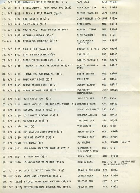 top 20 house music songs wor fm memorabilia