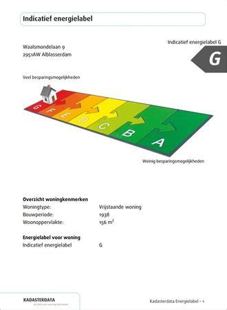 hoe uw huis verhuren energielabel hoe energiezuinig is uw woning kadasterdata
